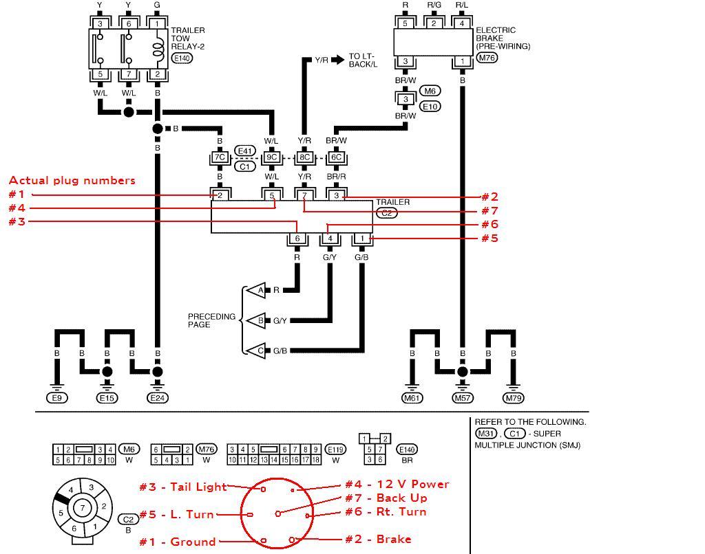 2014 Nissan Titan Wiring Diagram Wiring Diagrams Meet Dash Meet Dash Massimocariello It