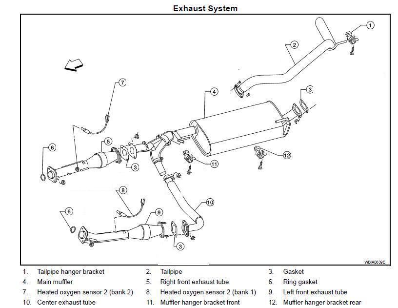 Please Help 04 armada with codes P0420 &P0430 - Nissan Armada Forum