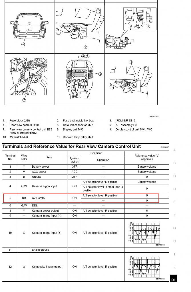 Where what color is the reverse signal wire on a 2007 nissan click image for larger version name nissancamera2g views 4169 size 1216 sciox Choice Image