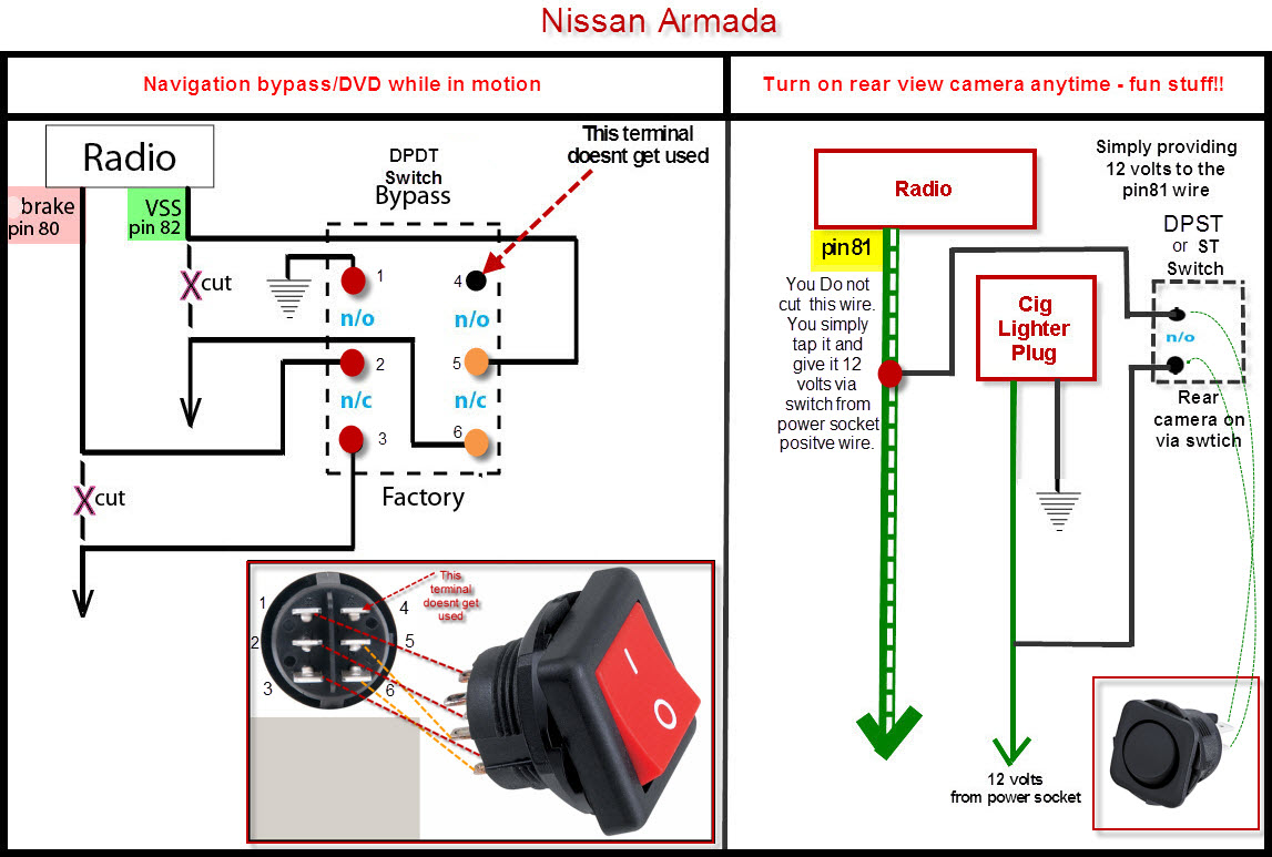 Wiring Diagram For 2010 Nissan Armada Library 2006 Fuse Titan Stereo Vehiclepad 2004