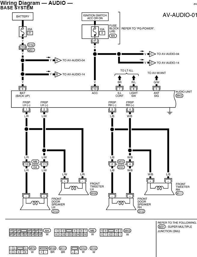 Speaker wiring   Nissan Armada & Infiniti QX56 ForumsNissan Armada forum