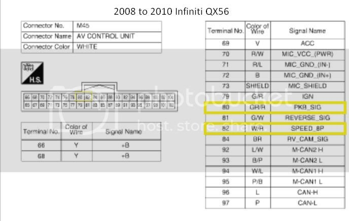 2010 qx56 here is the wiring diagram for it  it is extremely simply to  do  i used one single throw switch and about 3 length of cable, each about  a foot